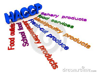 HACCP food standard areas