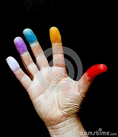 Hand Chakras