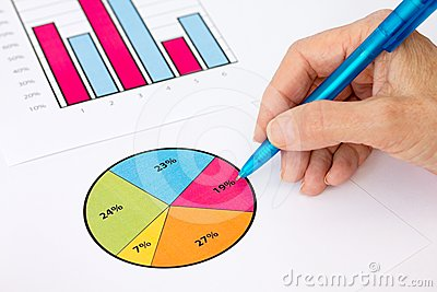 Hand Checking Pie Chart and Graph