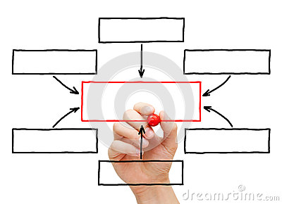 Hand Drawing Blank Flow Chart Images Image 28484934 – Blank Flow Chart