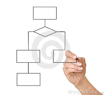 Hand drawing a block-diagram