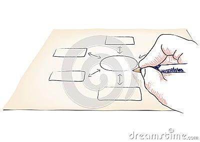 Hand drawing diagram