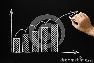 Growth Graph on Blackboard