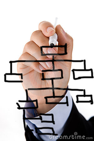 Free Hand Drawing Organigram Chart In Whiteboard Royalty Free Stock Photos - 6579718