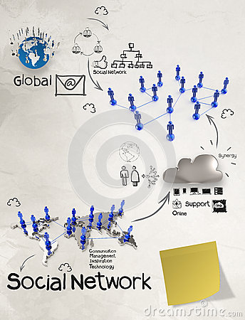 Hand drawn diagram of social network structure with sticky note