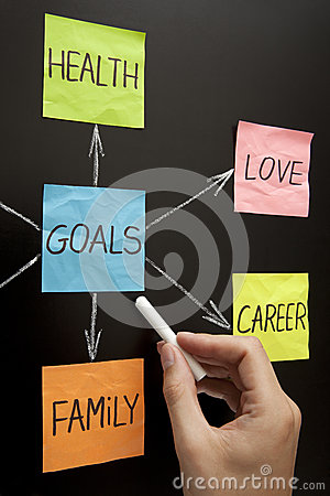 Hand Showing Goals Diagram on Blackboard