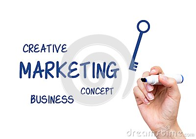 Hand writing Marketing content