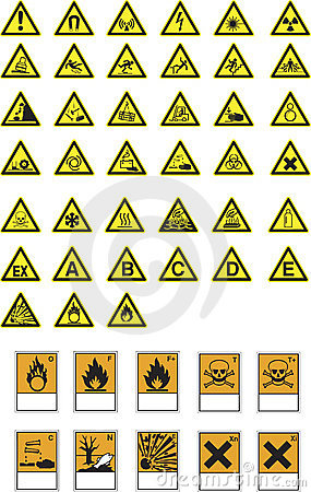 Hazard symbols and warnings