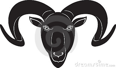 Head of the ram