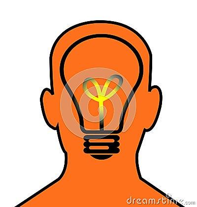Head think