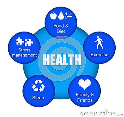 Free Health Royalty Free Stock Photos - 15641758
