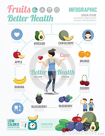 Free Health And Wellness Template Design Fruit For Healthy Infograph. Stock Photos - 44029163