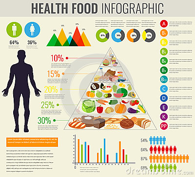 Free Health Food Infographic. Food Pyramid. Healthy Eating Concept. Vector Stock Photos - 75117473