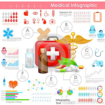 Free Healthcare And Medical Infographic Stock Image - 32379431