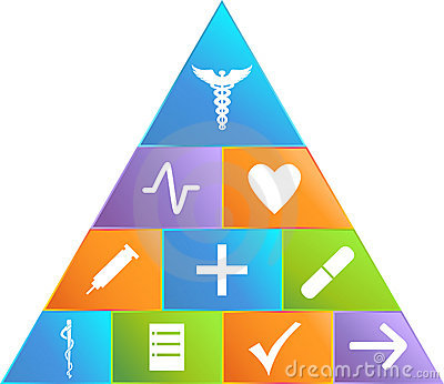 Healthcare Pyramid - Simple