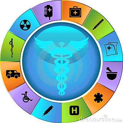 Healthcare Wheel