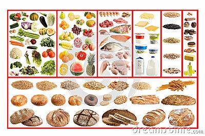 Healthy food guide