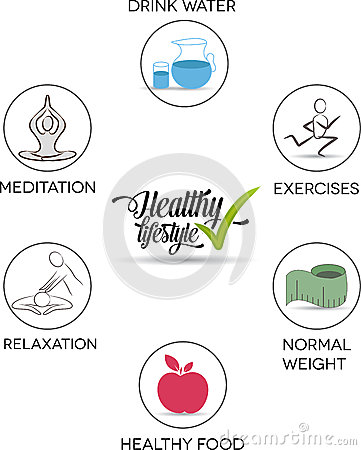 Healthy lifestyle advices symbols