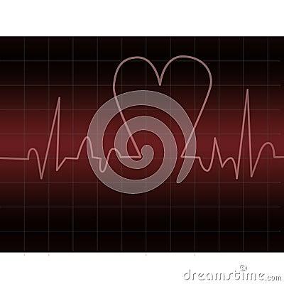 Heart beats-ekg