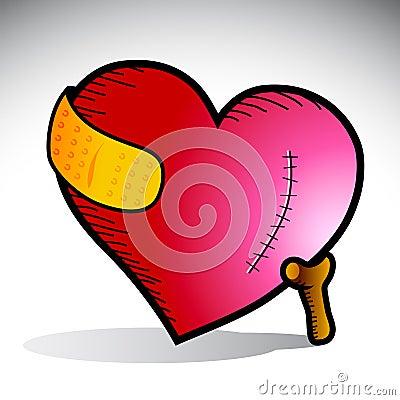Heart pain