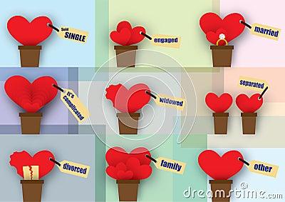 Heart relationship