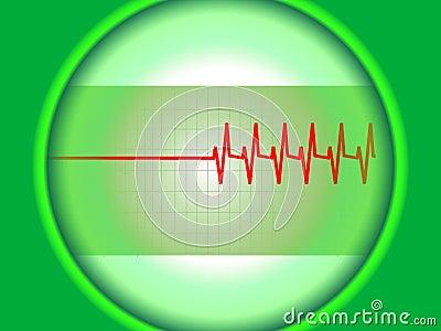 Heart s graph