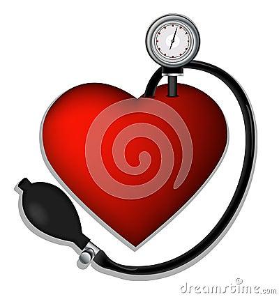 Heart s pressure
