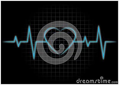 Heartbeats, EKG