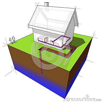 Free Heat Pump Diagram Stock Photography - 17733992