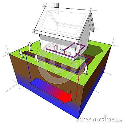Free Heat Pump Diagram Stock Image - 17975411