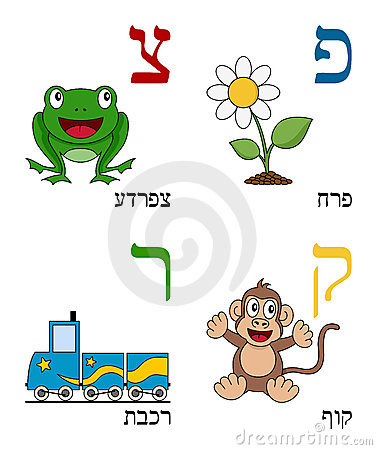 Hebrew Alphabet for Kids [5]