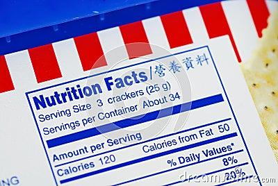Hechos nutrientes de un rectángulo de galletas