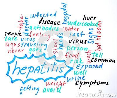 Hepatitis word cloud