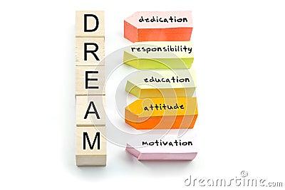 Het acroniem van de droom op blokken en kleverige nota s