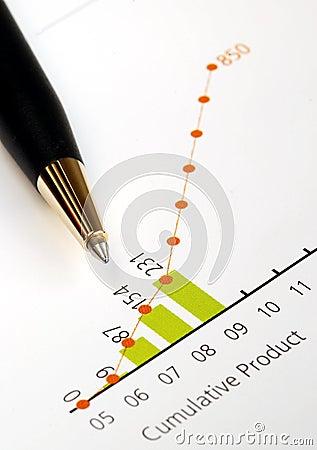 Het analyseren van de bedrijfstendens in een grafiek