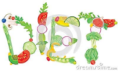 Het dieet van Word van voedsel