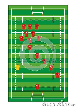 Het gebied van het rugby