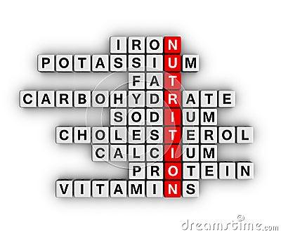 Het Ingrediënt van de voeding