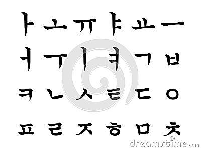 Het Koreaanse Alfabet van het noorden