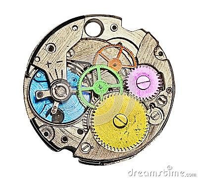 Het mechanisme van het horloge