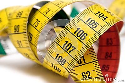 Het meten van Hulpmiddel