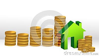 Het muntstukgrafiek van het huis