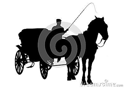Het silhouet van het paard en van het vervoer