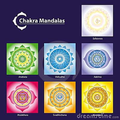 Het Symbool Mandalas van Chakra