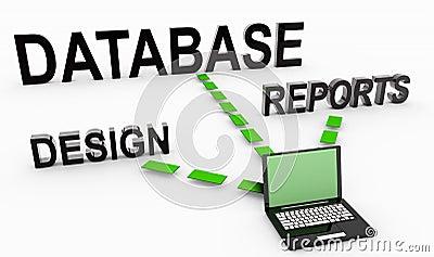 Het Systeem van het gegevensbestand