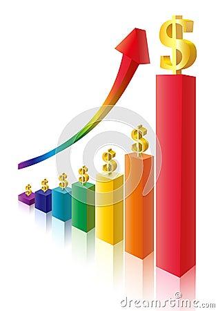 Het teken veelkleurig staafdiagram van het geld