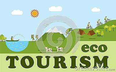 Het toerisme van Eco