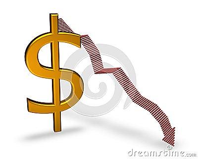 Het vallen van de dollar