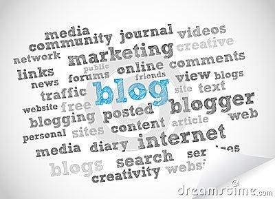 Het woordwolk van Blog
