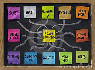 Het woordwolk van de brainstorming op bord